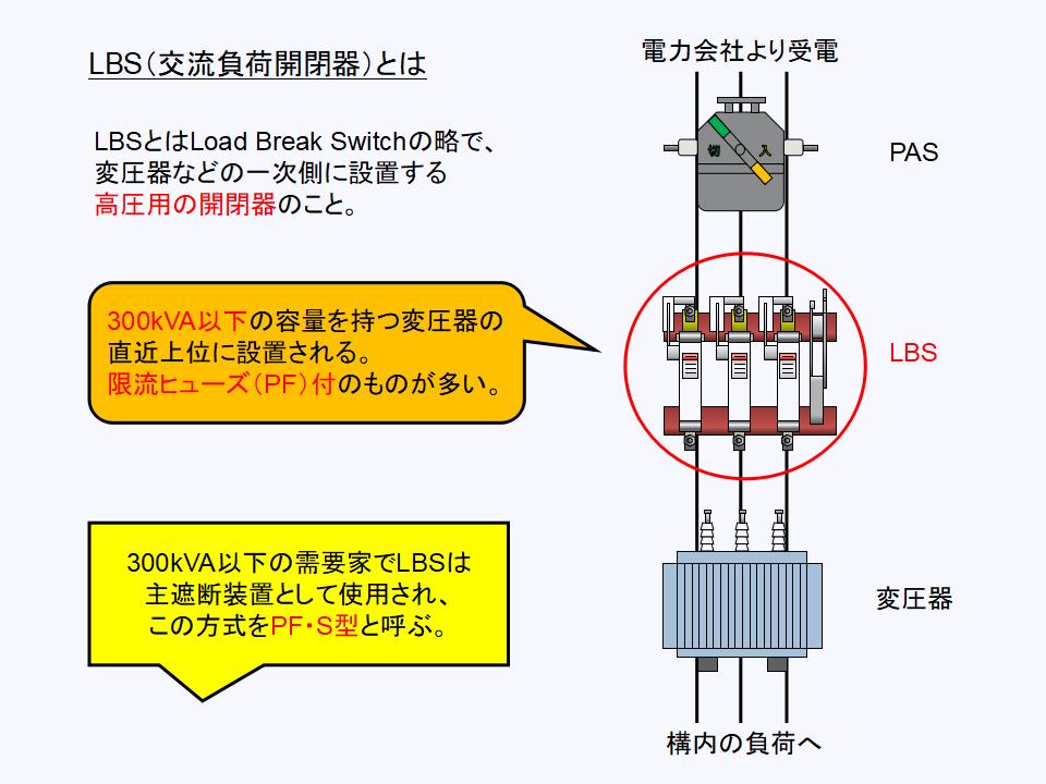 LBS(交流負荷開閉器)の構成と働きについて
