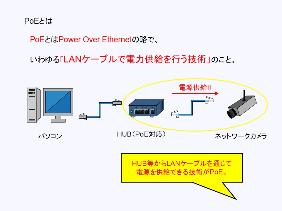 PoE(Power Over Ethernet)について