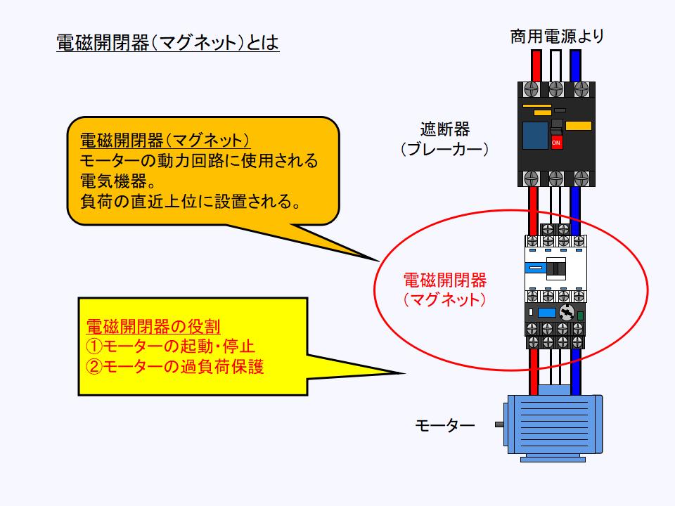 電磁開閉器(マグネット)の回路構成について
