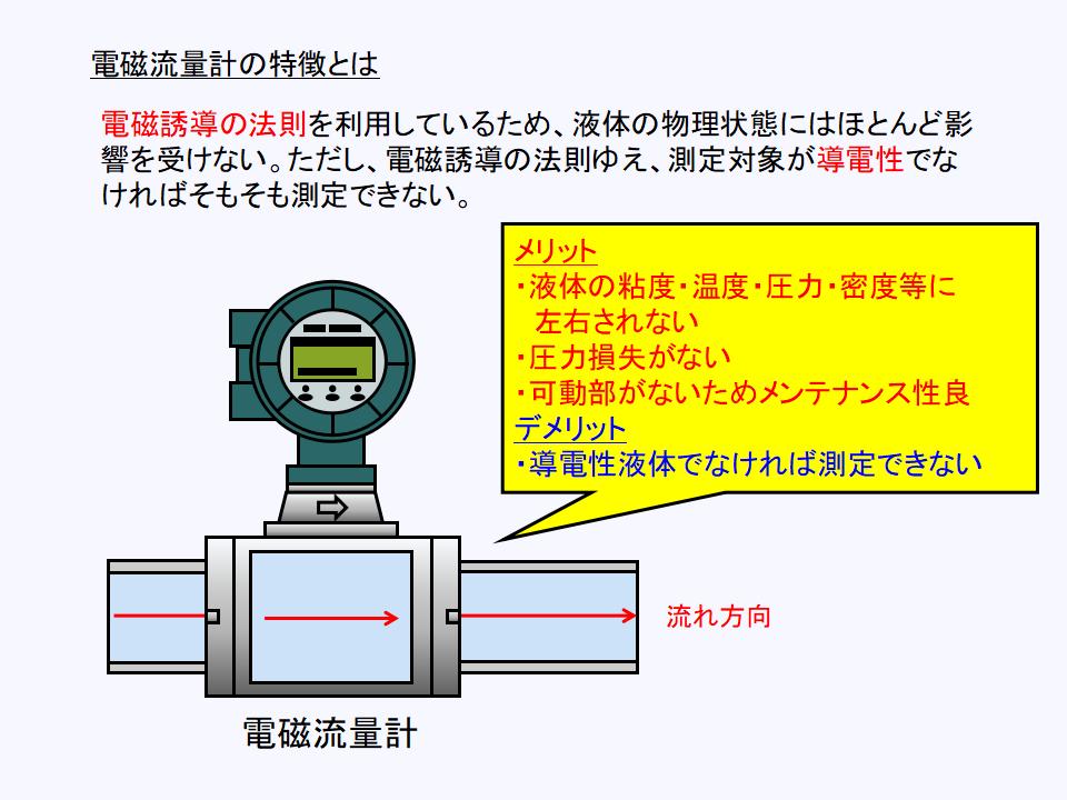 電磁流量計のメリットとデメリットについて