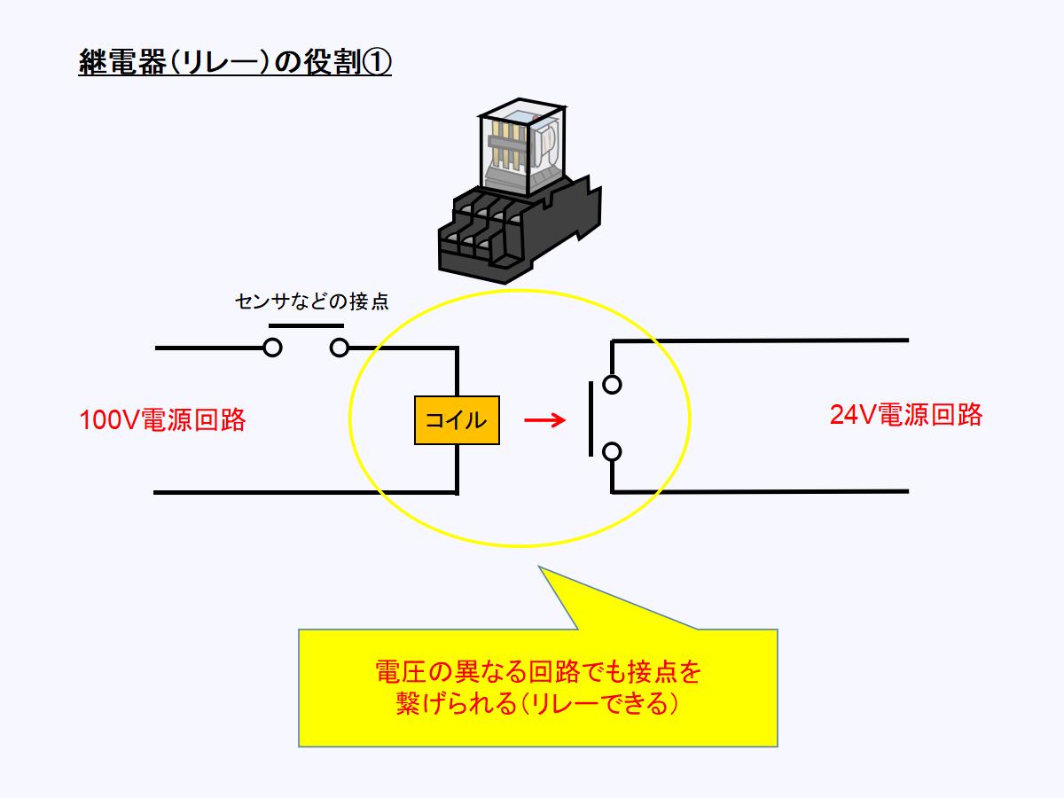 継電器(リレー)の異種電圧回路における働きについて