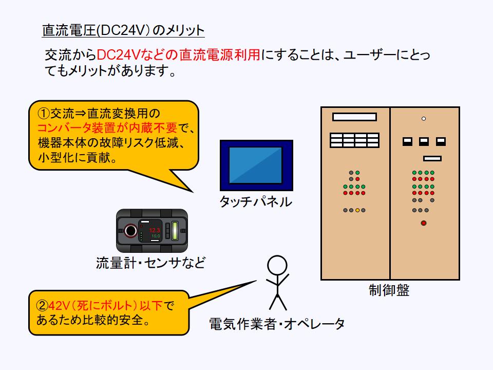 直流電圧(DC24V)利用におけるメリットについて