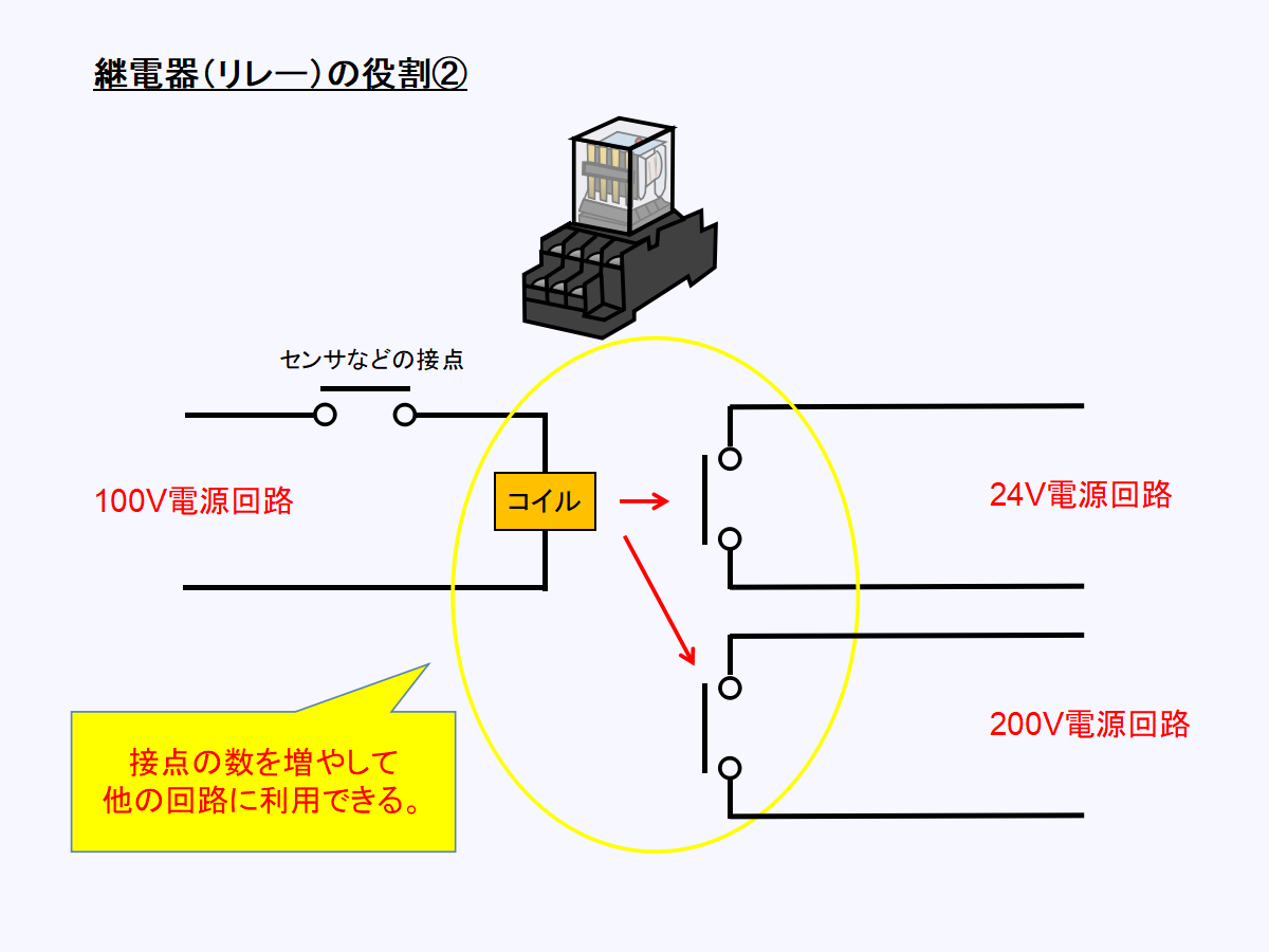 継電器(リレー)の接点数を増やす働きについて