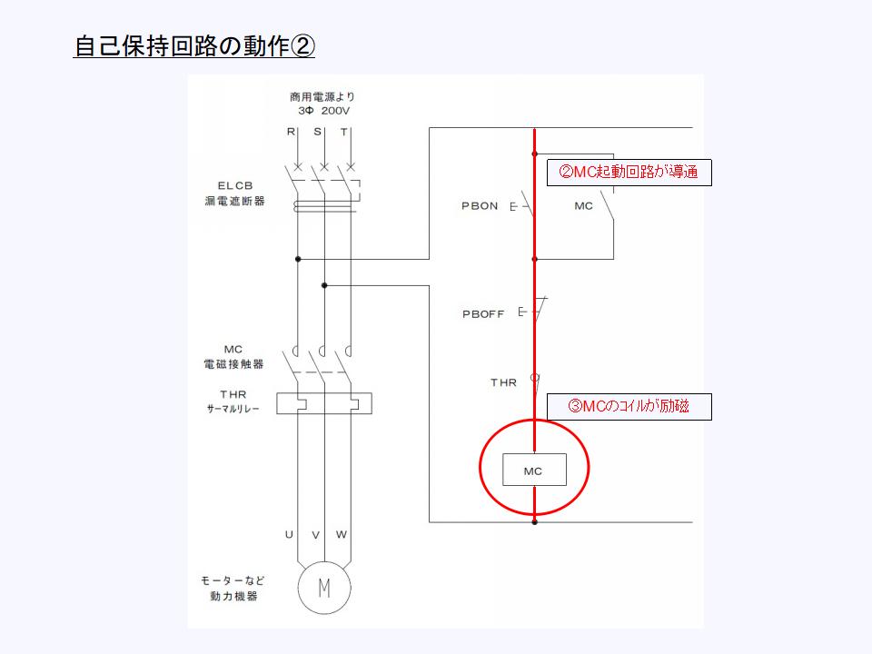 自己保持回路において励磁回路が導通し、MCコイルが励磁する