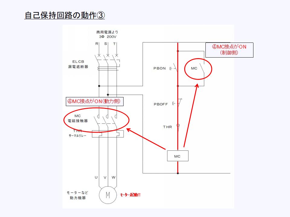 自己保持回路においてMC接点が、動力側と制御側でONする