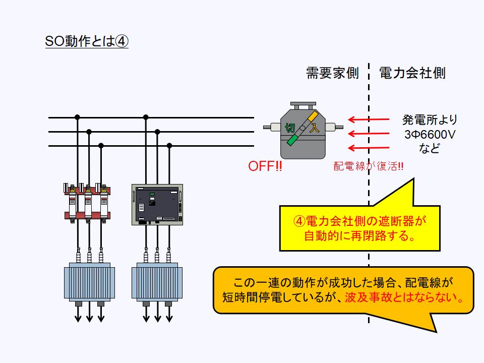 PASのSO動作 電力会社側の遮断器投入