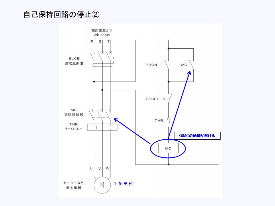 自己保持回路においてMCコイルの励磁が解ける