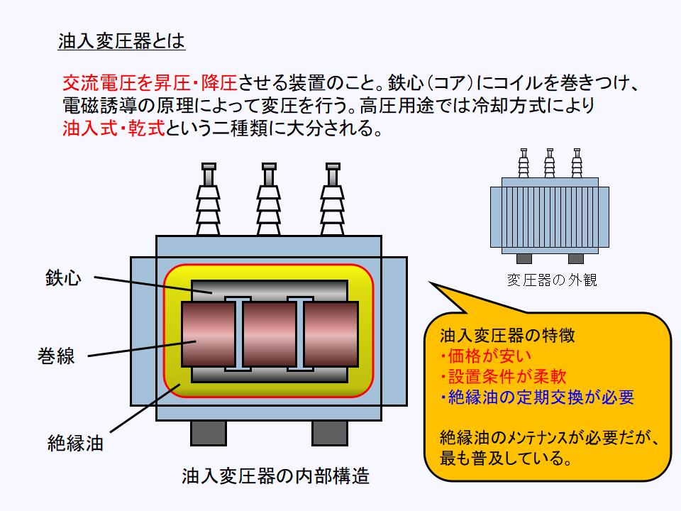 変圧器の種類(油入式・乾式)と特徴について