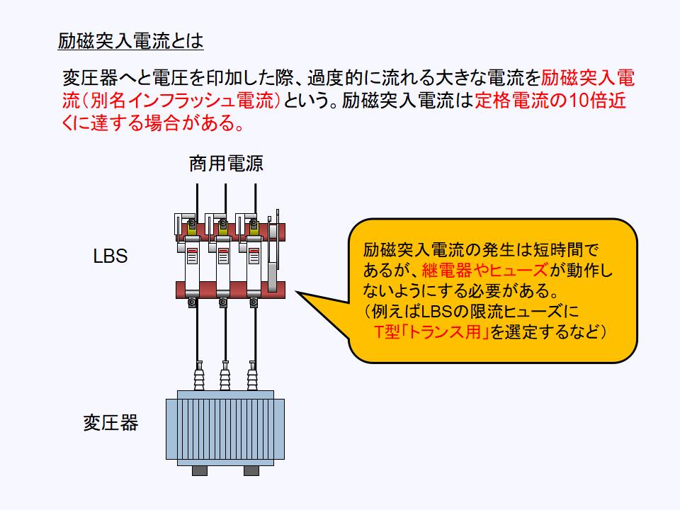 励磁突入電流の影響と原理について