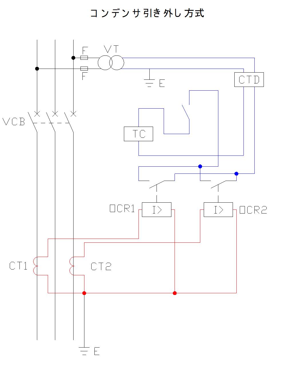 高圧遮断器におけるコンデンサ引き外し方式について