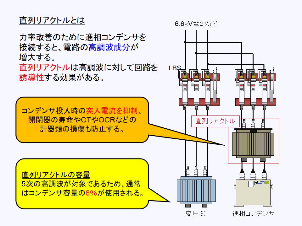 高圧進相コンデンサにおける直列リアクトルの働きについて
