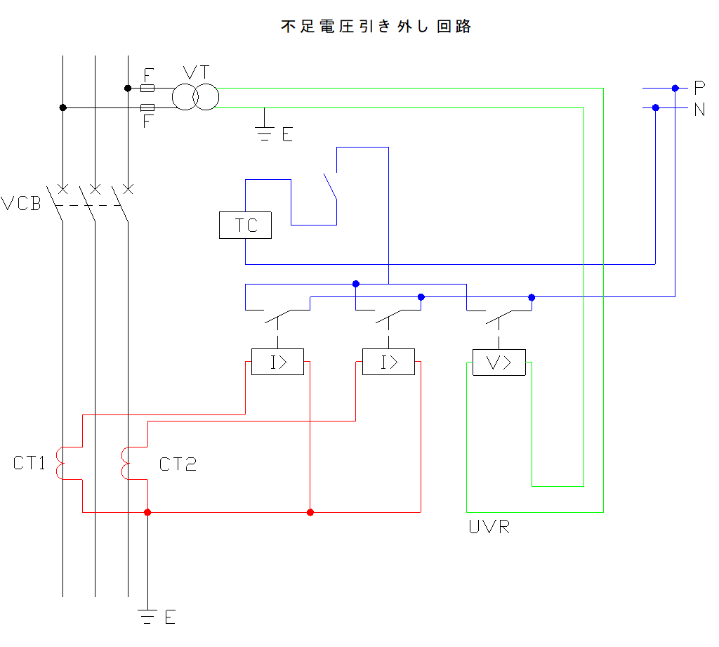 高圧遮断器における不足電圧引き外し方式について