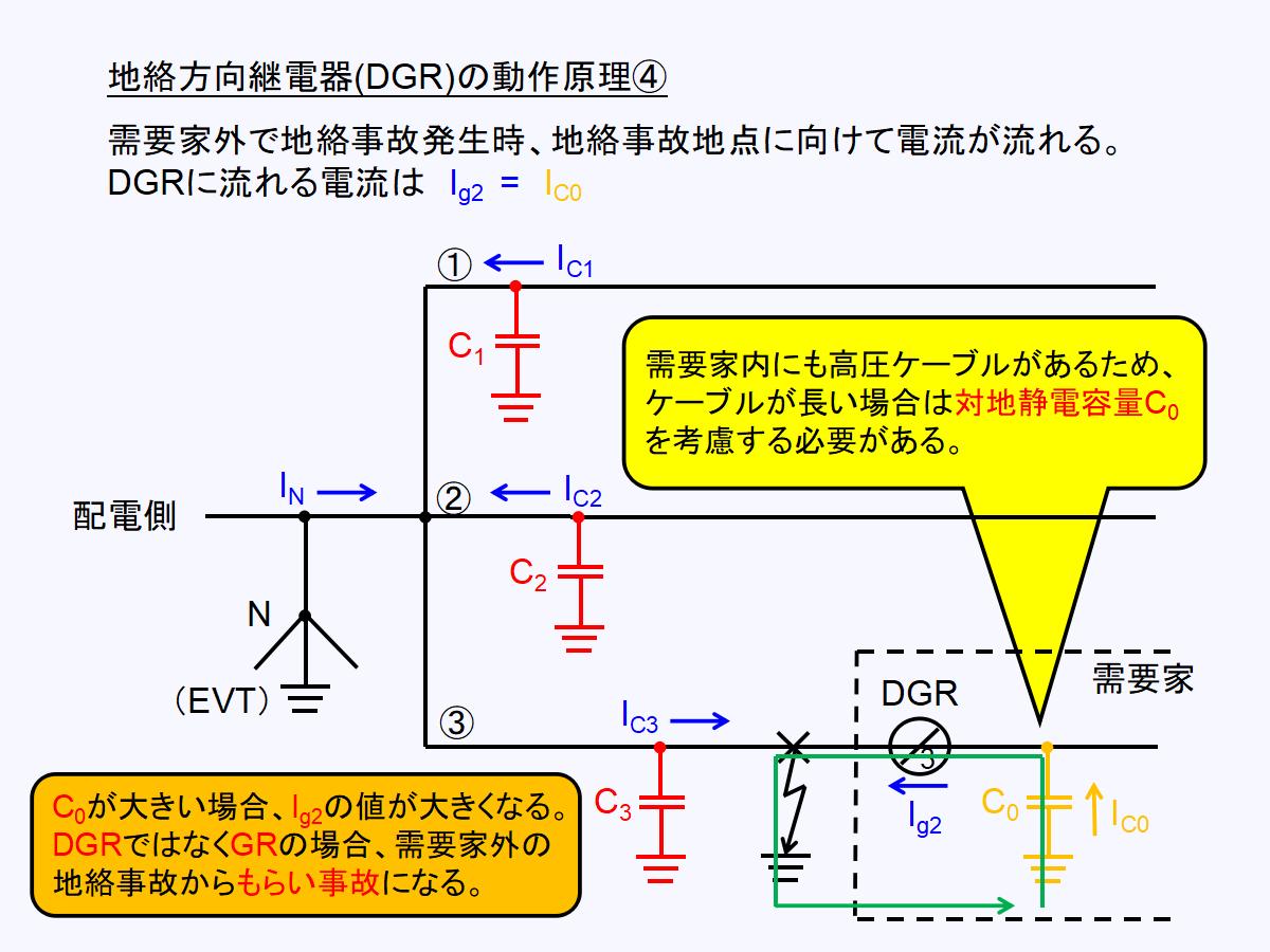 地絡方向継電器(DGR)回路における需要家内地絡事故時の地絡電流経路