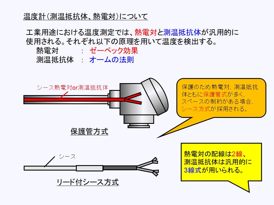 温度計(測温抵抗体、熱電対)について