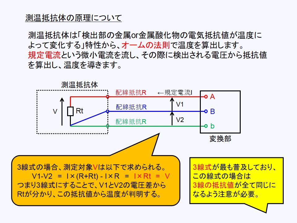 測温抵抗体の測定原理について