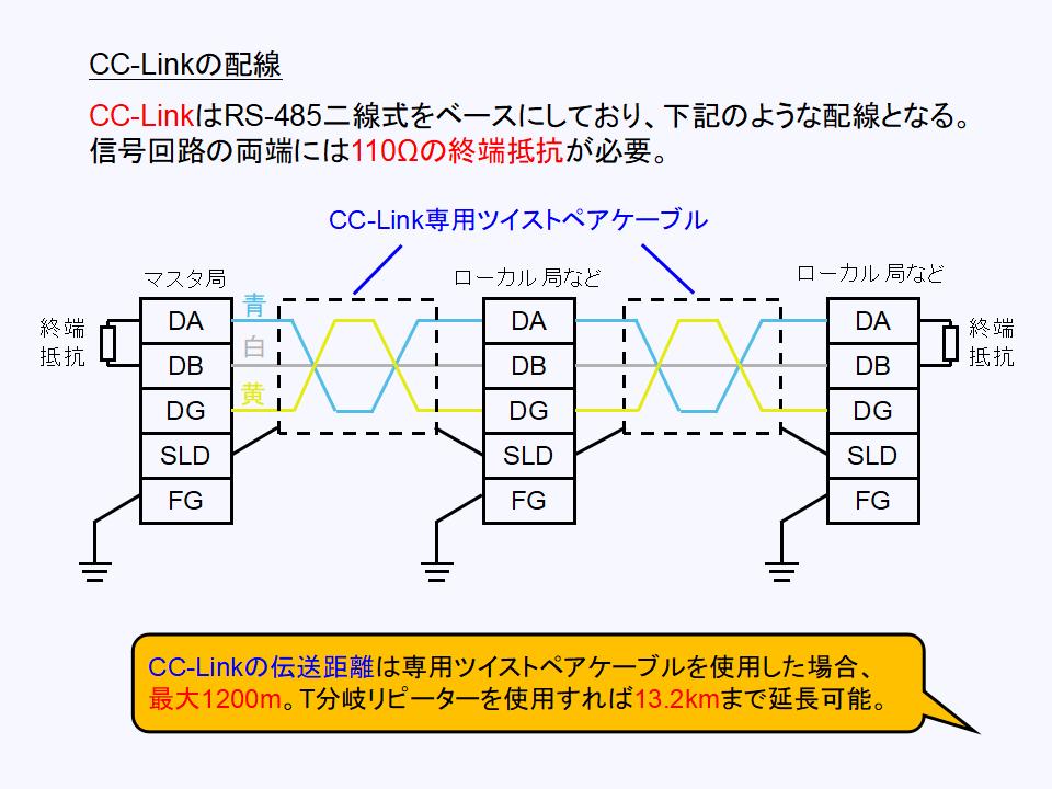 CC-Linkの配線について